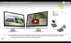 iotphile. sensing the world of lot