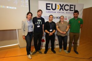 euxcel european virtual